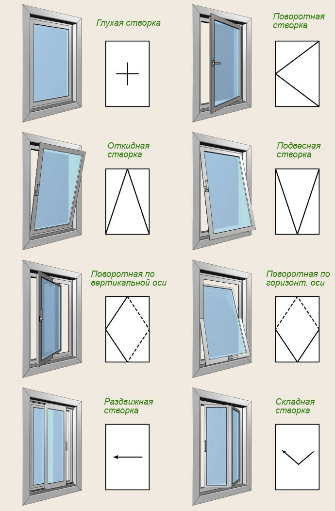 how_to_open_the_window_sash